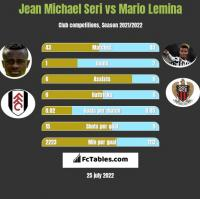 Jean Michael Seri vs Mario Lemina h2h player stats