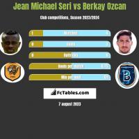 Jean Michael Seri vs Berkay Ozcan h2h player stats