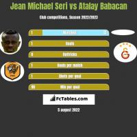 Jean Michael Seri vs Atalay Babacan h2h player stats