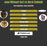 Jean Michael Seri vs Berat Ozdemir h2h player stats