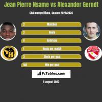 Jean Pierre Nsame vs Alexander Gerndt h2h player stats