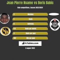 Jean Pierre Nsame vs Boris Babic h2h player stats