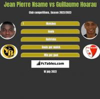 Jean Pierre Nsame vs Guillaume Hoarau h2h player stats