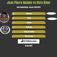Jean Pierre Nsame vs Koro Kone h2h player stats