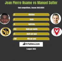 Jean Pierre Nsame vs Manuel Sutter h2h player stats