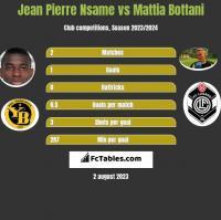 Jean Pierre Nsame vs Mattia Bottani h2h player stats
