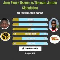 Jean Pierre Nsame vs Theoson Jordan Siebatcheu h2h player stats