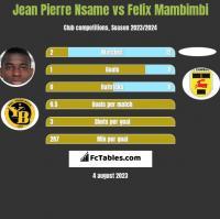 Jean Pierre Nsame vs Felix Mambimbi h2h player stats