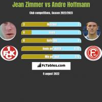Jean Zimmer vs Andre Hoffmann h2h player stats