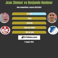 Jean Zimmer vs Benjamin Huebner h2h player stats