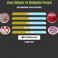 Jean Zimmer vs Benjamin Pavard h2h player stats