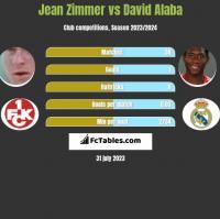 Jean Zimmer vs David Alaba h2h player stats
