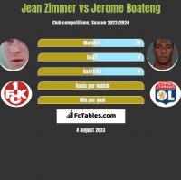Jean Zimmer vs Jerome Boateng h2h player stats