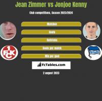 Jean Zimmer vs Jonjoe Kenny h2h player stats