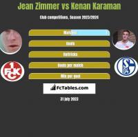 Jean Zimmer vs Kenan Karaman h2h player stats