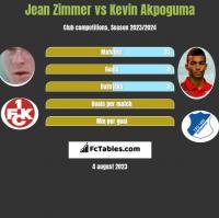 Jean Zimmer vs Kevin Akpoguma h2h player stats