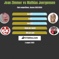 Jean Zimmer vs Mathias Joergensen h2h player stats