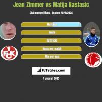 Jean Zimmer vs Matija Nastasic h2h player stats
