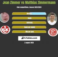 Jean Zimmer vs Matthias Zimmermann h2h player stats