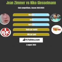 Jean Zimmer vs Niko Giesselmann h2h player stats