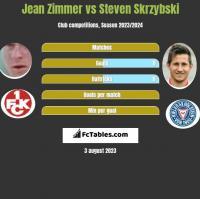 Jean Zimmer vs Steven Skrzybski h2h player stats