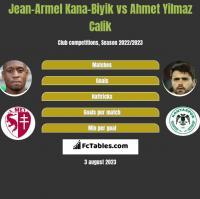 Jean-Armel Kana-Biyik vs Ahmet Yilmaz Calik h2h player stats
