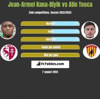 Jean-Armel Kana-Biyik vs Alin Tosca h2h player stats