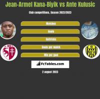 Jean-Armel Kana-Biyik vs Ante Kulusic h2h player stats