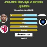 Jean-Armel Kana-Biyik vs Christian Luyindama h2h player stats
