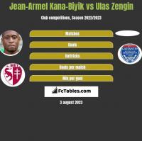 Jean-Armel Kana-Biyik vs Ulas Zengin h2h player stats