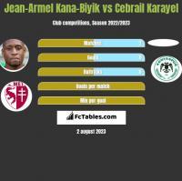 Jean-Armel Kana-Biyik vs Cebrail Karayel h2h player stats