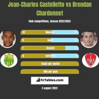 Jean-Charles Castelletto vs Brendan Chardonnet h2h player stats