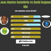 Jean-Charles Castelletto vs David Enagnon Kiki h2h player stats