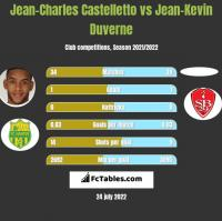 Jean-Charles Castelletto vs Jean-Kevin Duverne h2h player stats