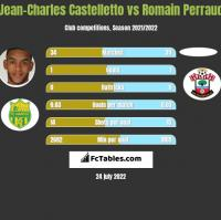 Jean-Charles Castelletto vs Romain Perraud h2h player stats
