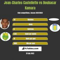 Jean-Charles Castelletto vs Boubacar Kamara h2h player stats