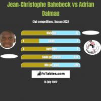 Jean-Christophe Bahebeck vs Adrian Dalmau h2h player stats