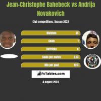 Jean-Christophe Bahebeck vs Andrija Novakovich h2h player stats