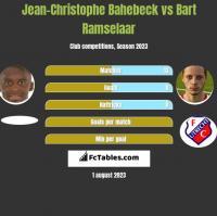 Jean-Christophe Bahebeck vs Bart Ramselaar h2h player stats