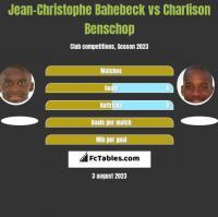 Jean-Christophe Bahebeck vs Charlison Benschop h2h player stats