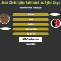 Jean-Christophe Bahebeck vs Dylan Seys h2h player stats