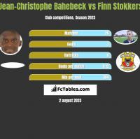 Jean-Christophe Bahebeck vs Finn Stokkers h2h player stats