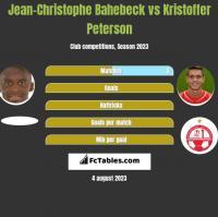 Jean-Christophe Bahebeck vs Kristoffer Peterson h2h player stats