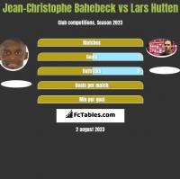 Jean-Christophe Bahebeck vs Lars Hutten h2h player stats