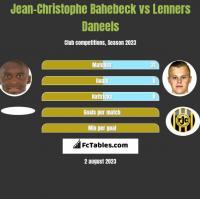 Jean-Christophe Bahebeck vs Lenners Daneels h2h player stats