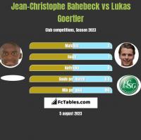 Jean-Christophe Bahebeck vs Lukas Goertler h2h player stats