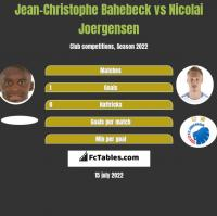 Jean-Christophe Bahebeck vs Nicolai Joergensen h2h player stats