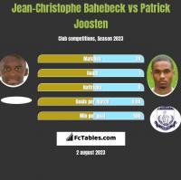 Jean-Christophe Bahebeck vs Patrick Joosten h2h player stats