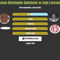 Jean-Christophe Bahebeck vs Sam Larsson h2h player stats