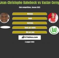 Jean-Christophe Bahebeck vs Vaclav Cerny h2h player stats